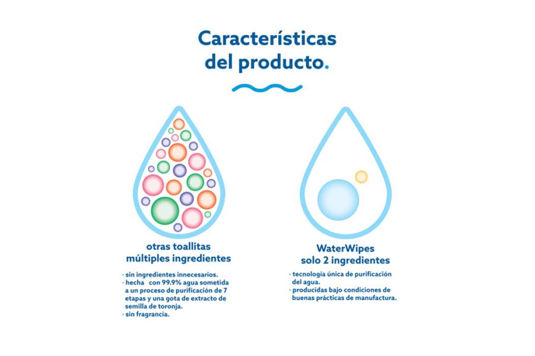 La diferencia en ingredientes entre WaterWipes y otros productos de toallitas.
