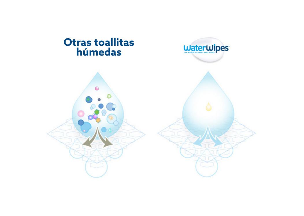 La diferencia de ingredientes entre WaterWipes y otras marcas del mercado