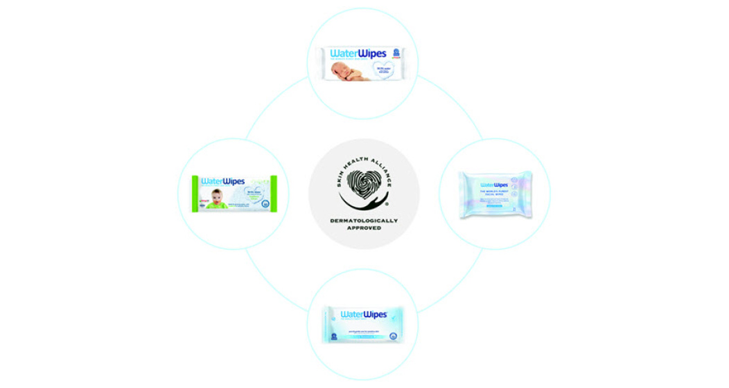 The range of WaterWipes products which have been dermatologically approved by the Skin Health Alliance