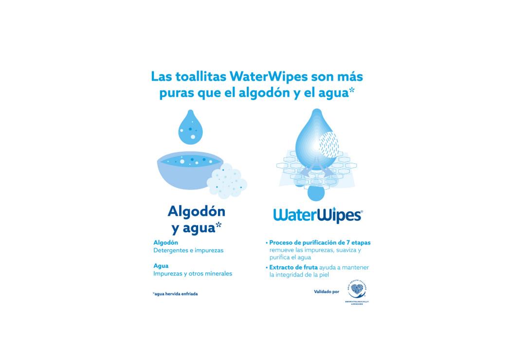 Las toallitas WaterWipes son más puras que el algodón y el agua