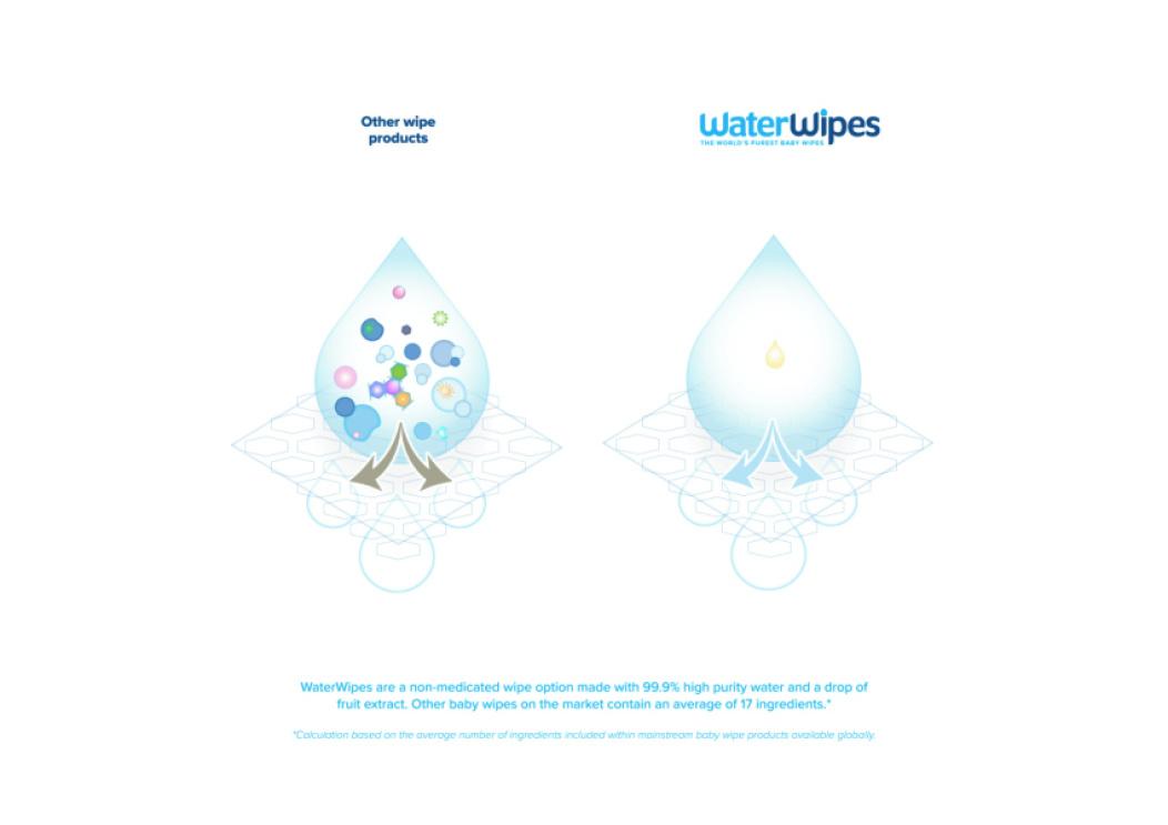 Minimierung der Inhaltsstoffe und Maximierung der Reinheit mit der WaterWipes-Wassertechnologie