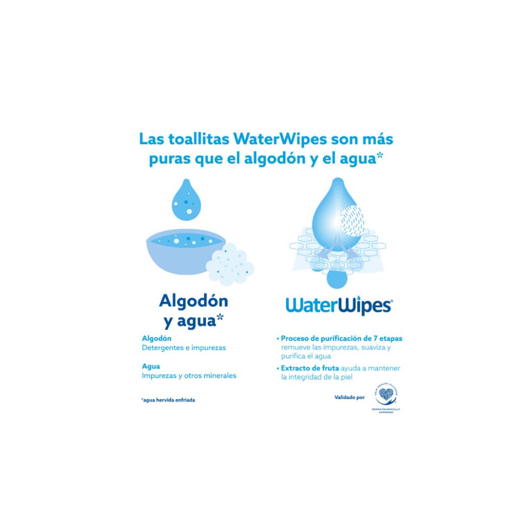 La diferencia de pureza entre WaterWipes y el algodón y agua.