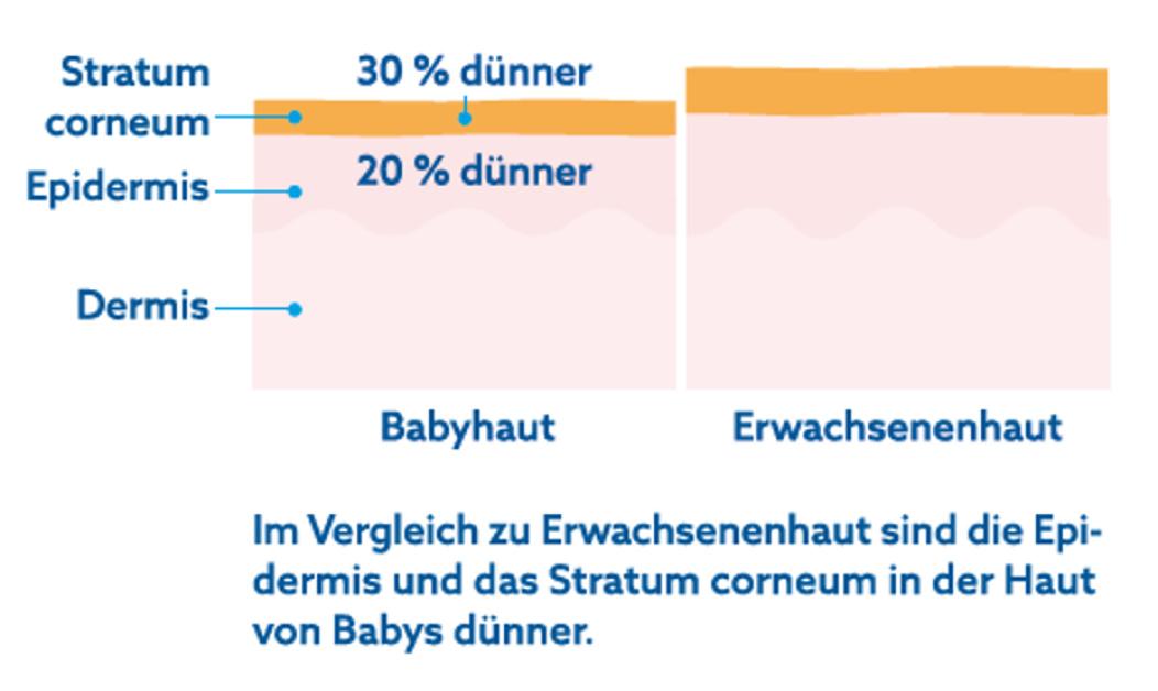 Der Welt-Frühgeborenen-Tag – für Babys mit besonderen Ansprüchen